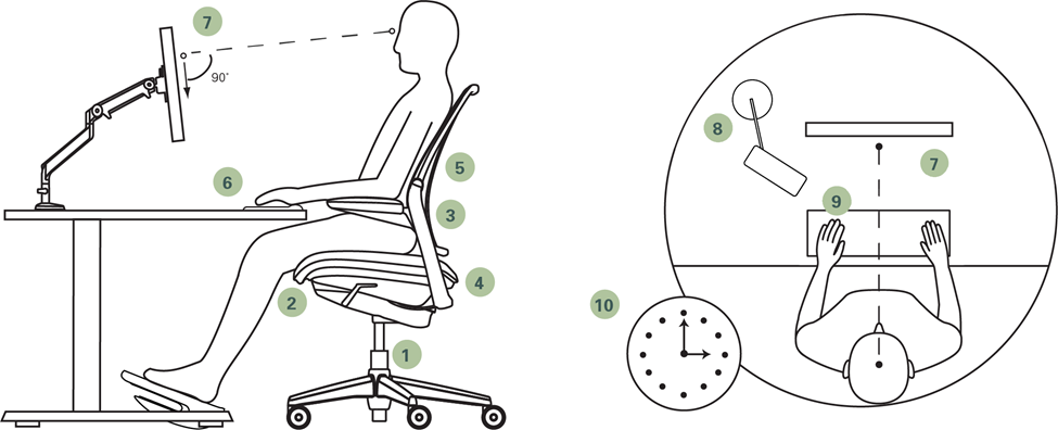 correct ergonomic posture and use of its tools guideline photo