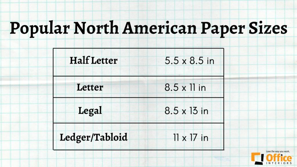 Chart of paper sizes